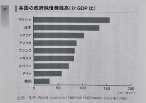 11gdpimfworld_economic_outlook_data